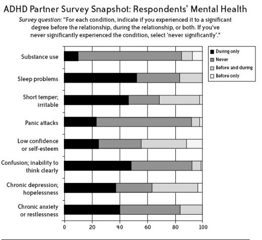 Gina Pera - mental-health-chart1